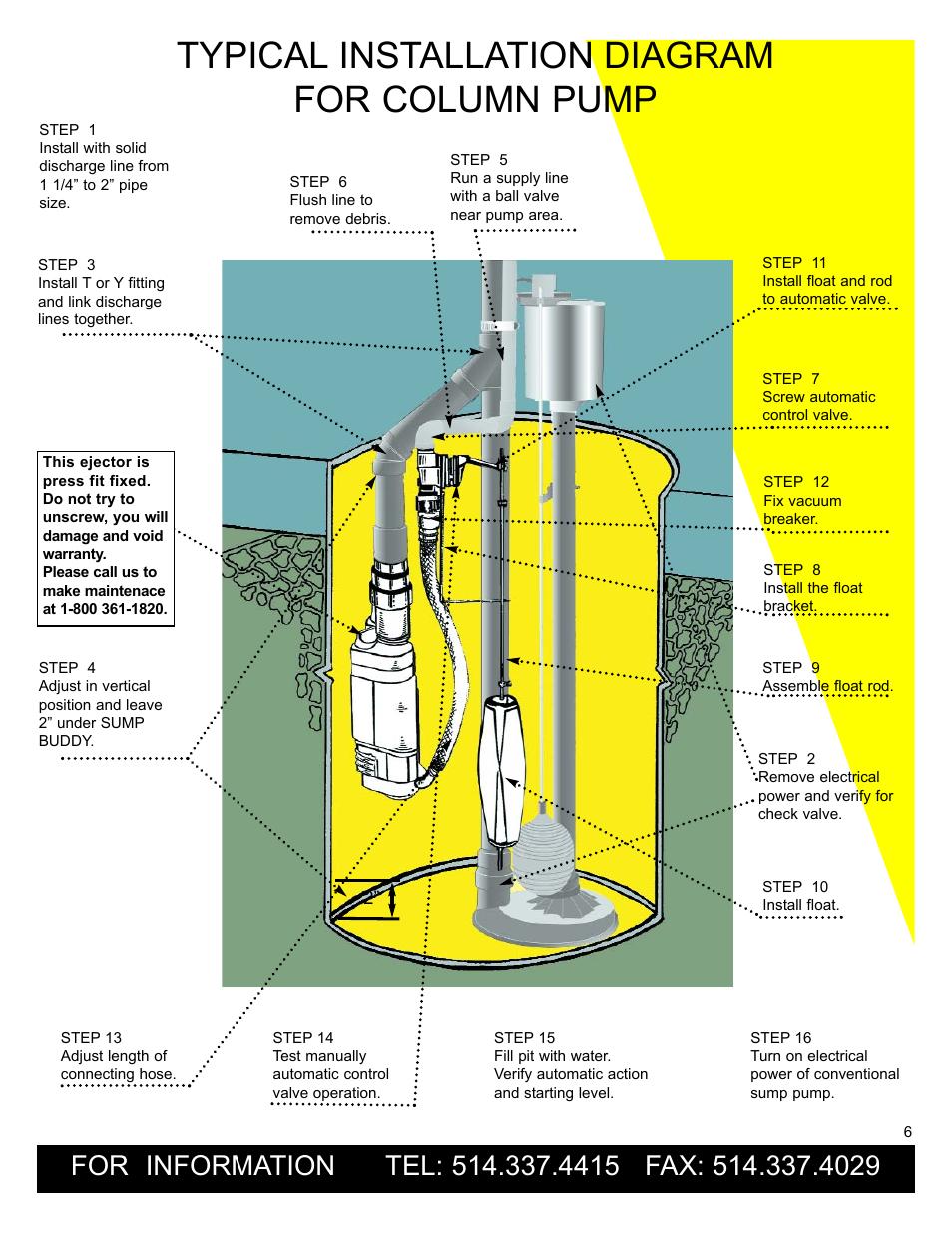 Typical Installation Diagram For Column Pump
