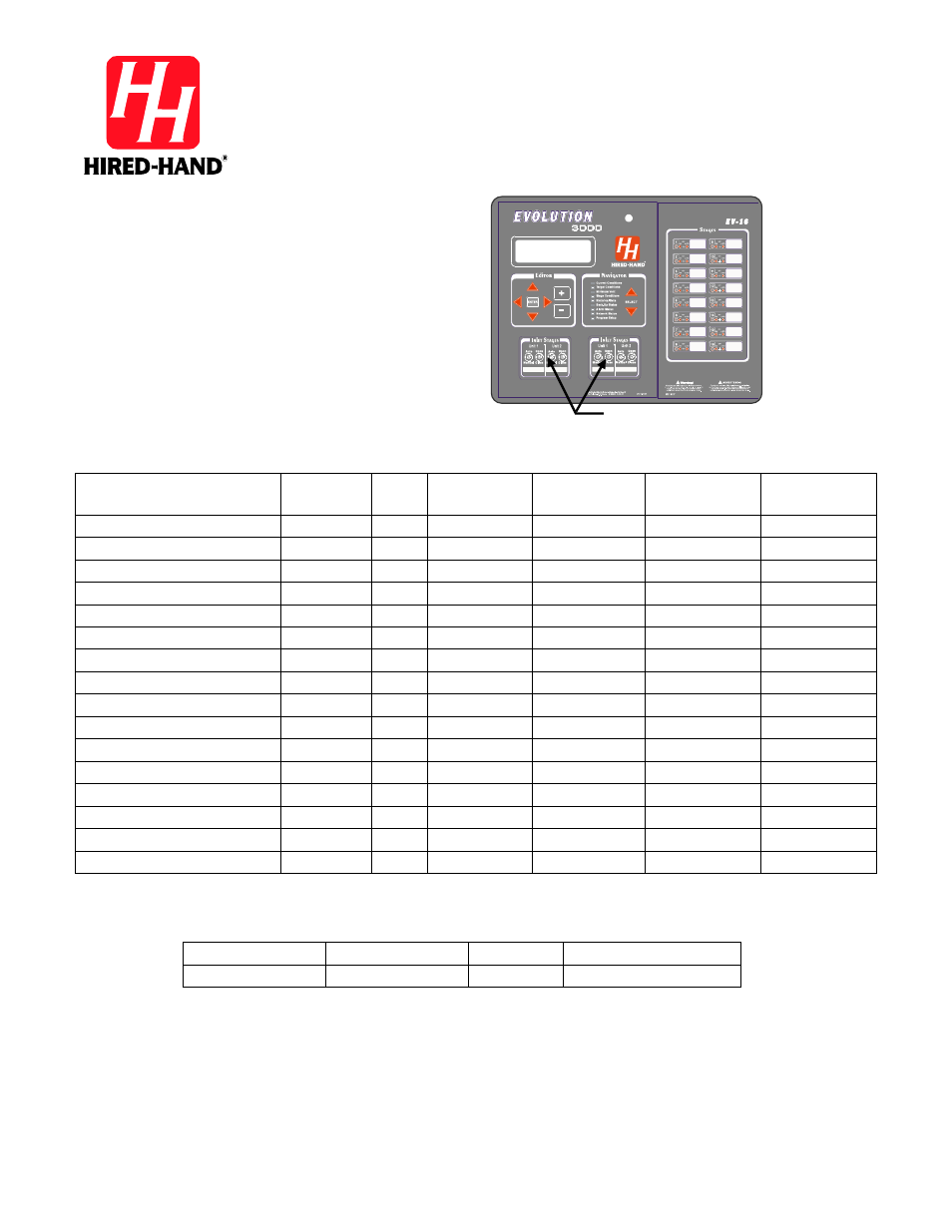 hired hand evolution series 3000_3001 add on ventilation kits page1 hired hand evolution series 3000 3001 add on ventilation kits hired hand curtain machine wiring diagram at gsmx.co