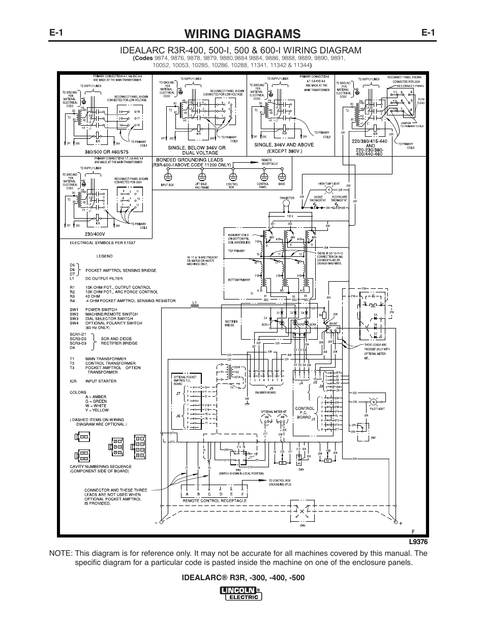 Wiring       diagrams      Lincoln Electric IM409 IDEALARC R3R400 User Manual   Page 23  32