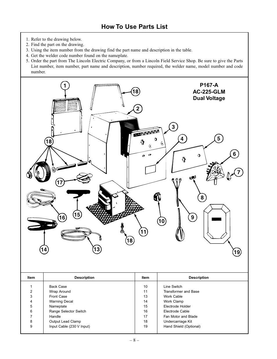 Use The Parts List To Identify The Components