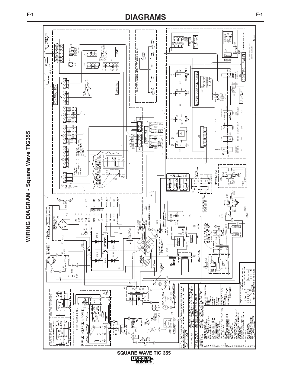Diagrams  Wiring    diagram     square w ave tig355  2597c