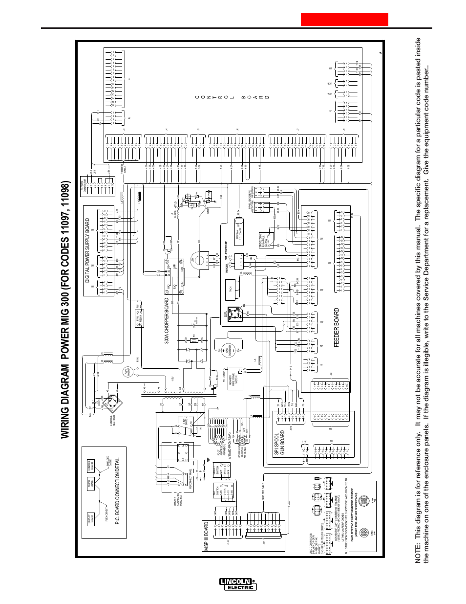 wiring diagram power mig 300 g4511 lincoln electric im736 power rh manualsdir com