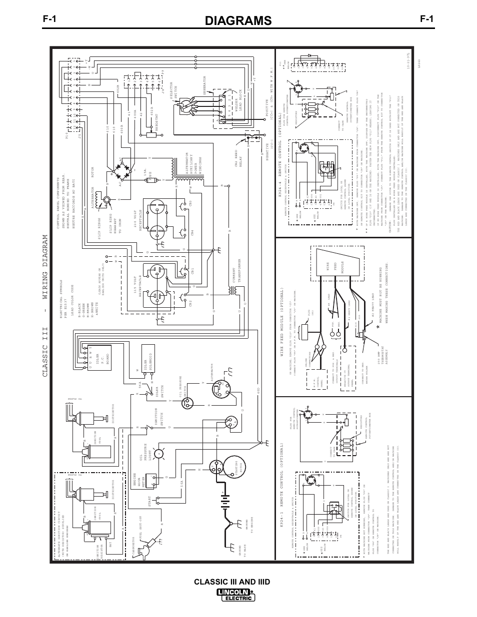 Diagrams, Classic iii and iiid, Classic iii - wiring diagram   Lincoln  Electric IM529 CLASSIC III D User Manual   Page 26 / 34