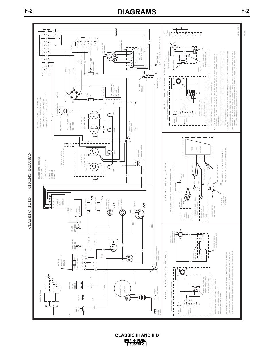 Classic Ii Welder Wiring Diagram For Lincoln Fuse Engine Schematic Diagrams Iii And Iiid Rh Manualsdir Com Sa 200 225 Dc