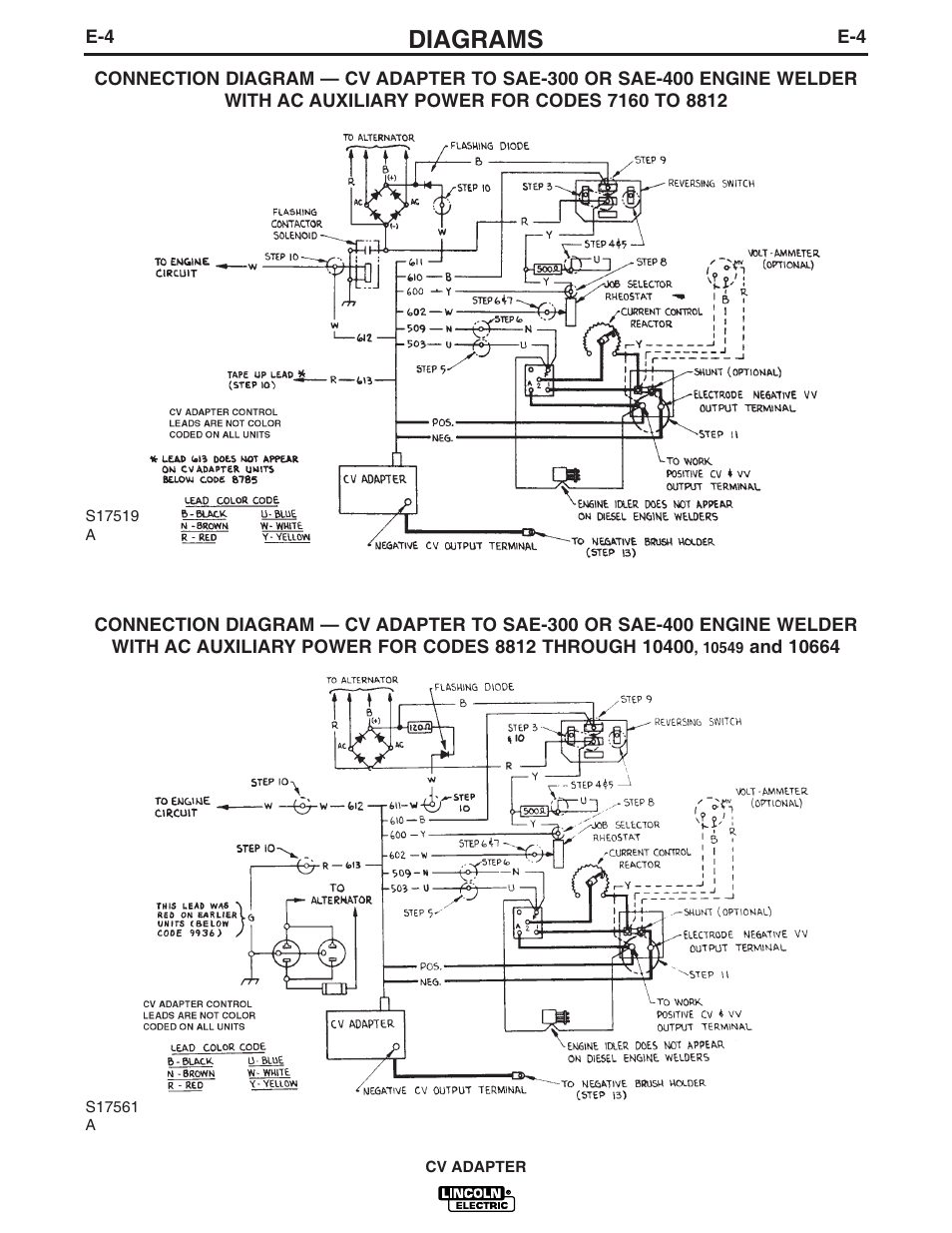 Lincoln Sae 300 Wiring Diagram Diagrams Welder Engine 400 Dc Driven Welders Electric