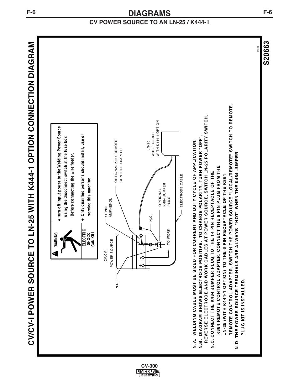Lincoln Idealarc 300 Wiring Diagram Schematics Diagrams 250 Electric Im500 Cv User Manual Page