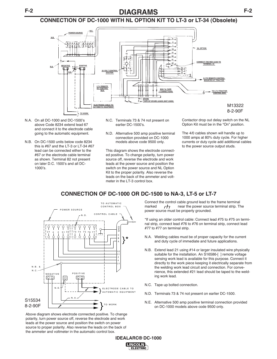 Lincoln Dc 1000 Wiring Diagram 3 Wire Fan Diagram Doorchime Citroen Wirings1 Jeanjaures37 Fr