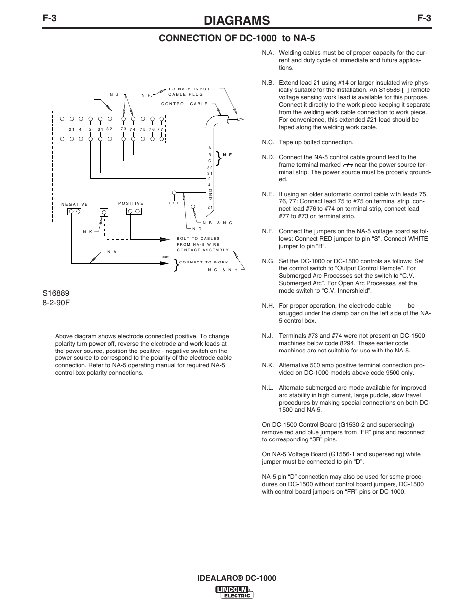 diagrams, idealarc® dc-1000 | lincoln electric im420 idealarc dc-1000 user  manual | page 26 / 34  manuals directory