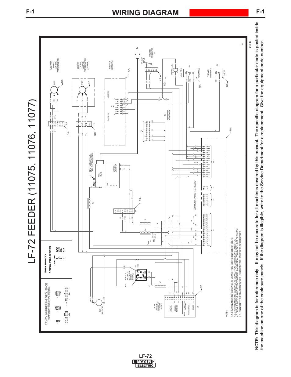 Wiring diagram, Lf-72, Enhanced diagram | Lincoln Electric IM847 LF-72