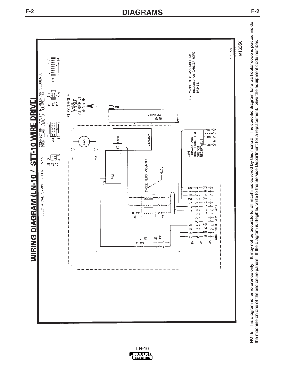 diagrams lincoln electric im587 ln 10 wire feeder user manual 1965 Lincoln Wiring Diagrams Automotive at 47 Lincoln Wiring Diagram