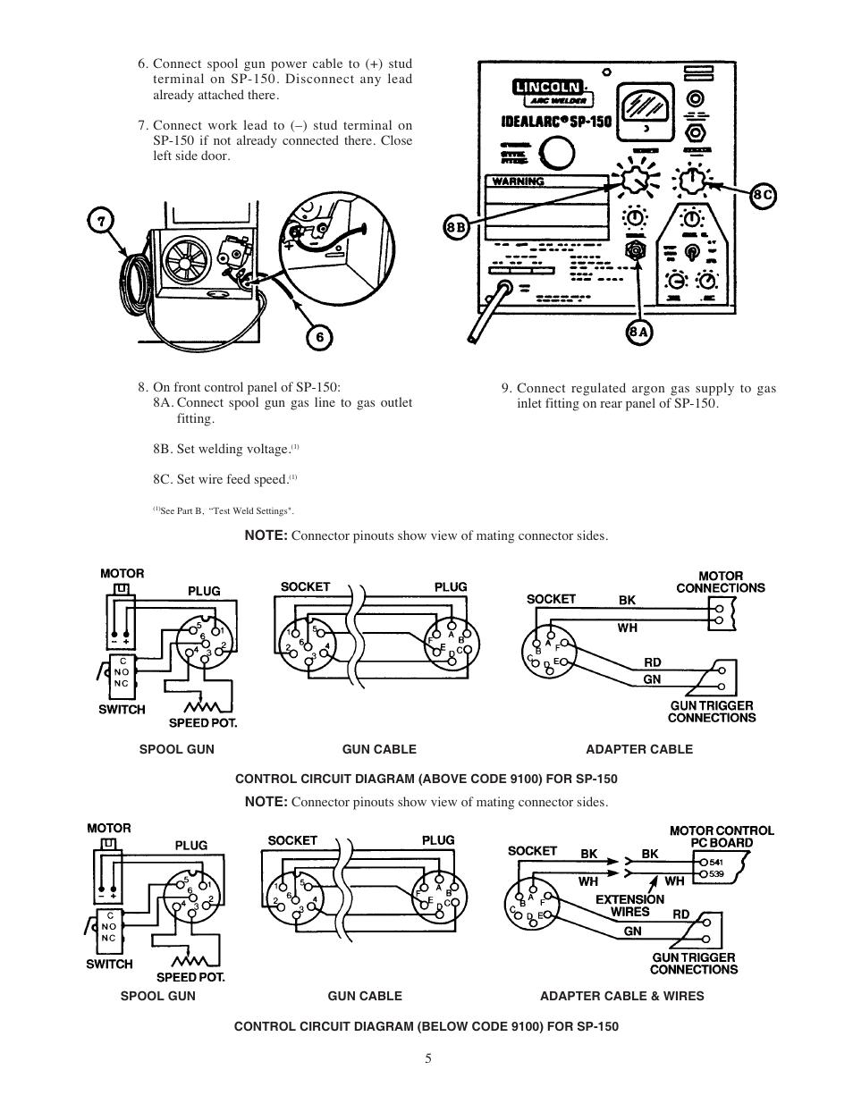 Lincoln Electric Im408 Magnum Sg Spool Gun User Manual