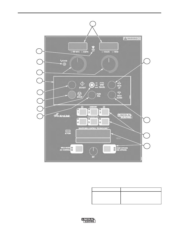 Actus Power Manuals