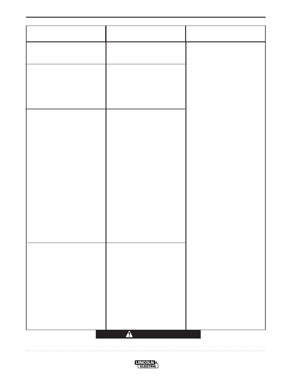 Troubleshooting, Caution | Lincoln Electric IM730 RANGER 305 D User Manual  | Page 32 / 54