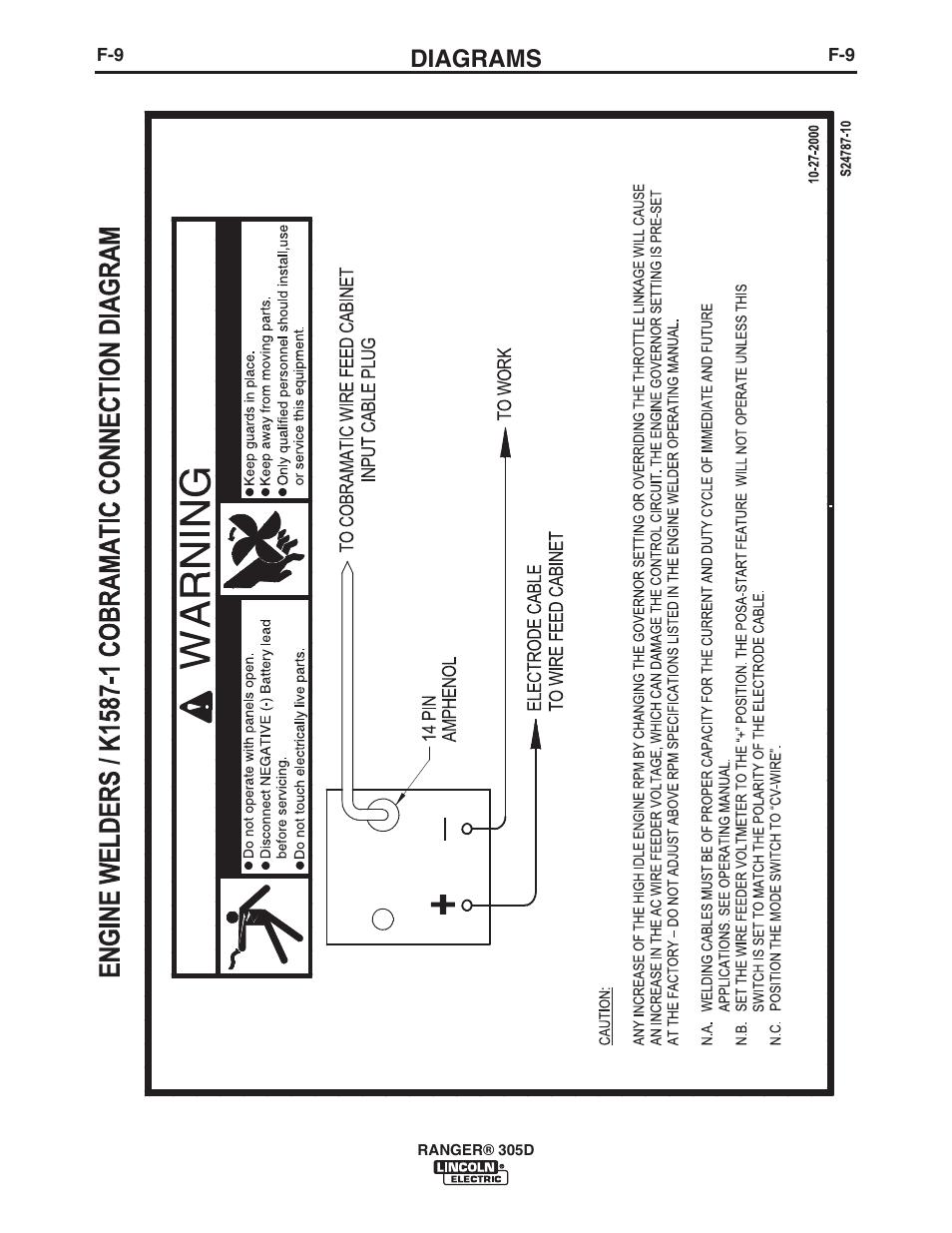 Lincoln Ranger 305d Wiring Diagram Libraries Welder Engine Third Levellincoln Diagrams Schema
