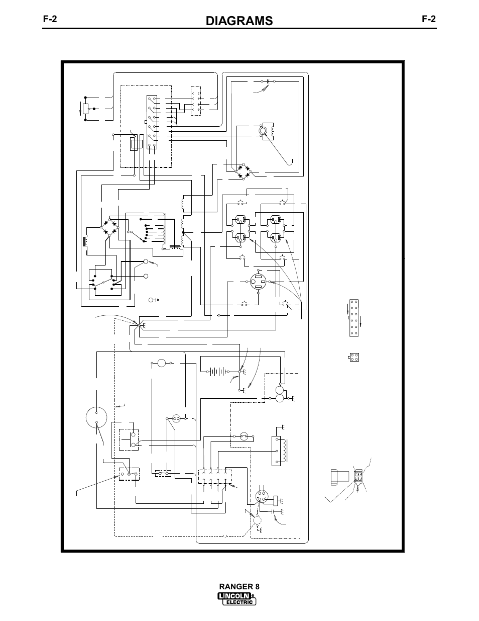 Lincoln Ranger 8 Wiring Diagram Services Diagrams Electrical Symbols Per E1537 Electric Rh Manualsdir Com 1965