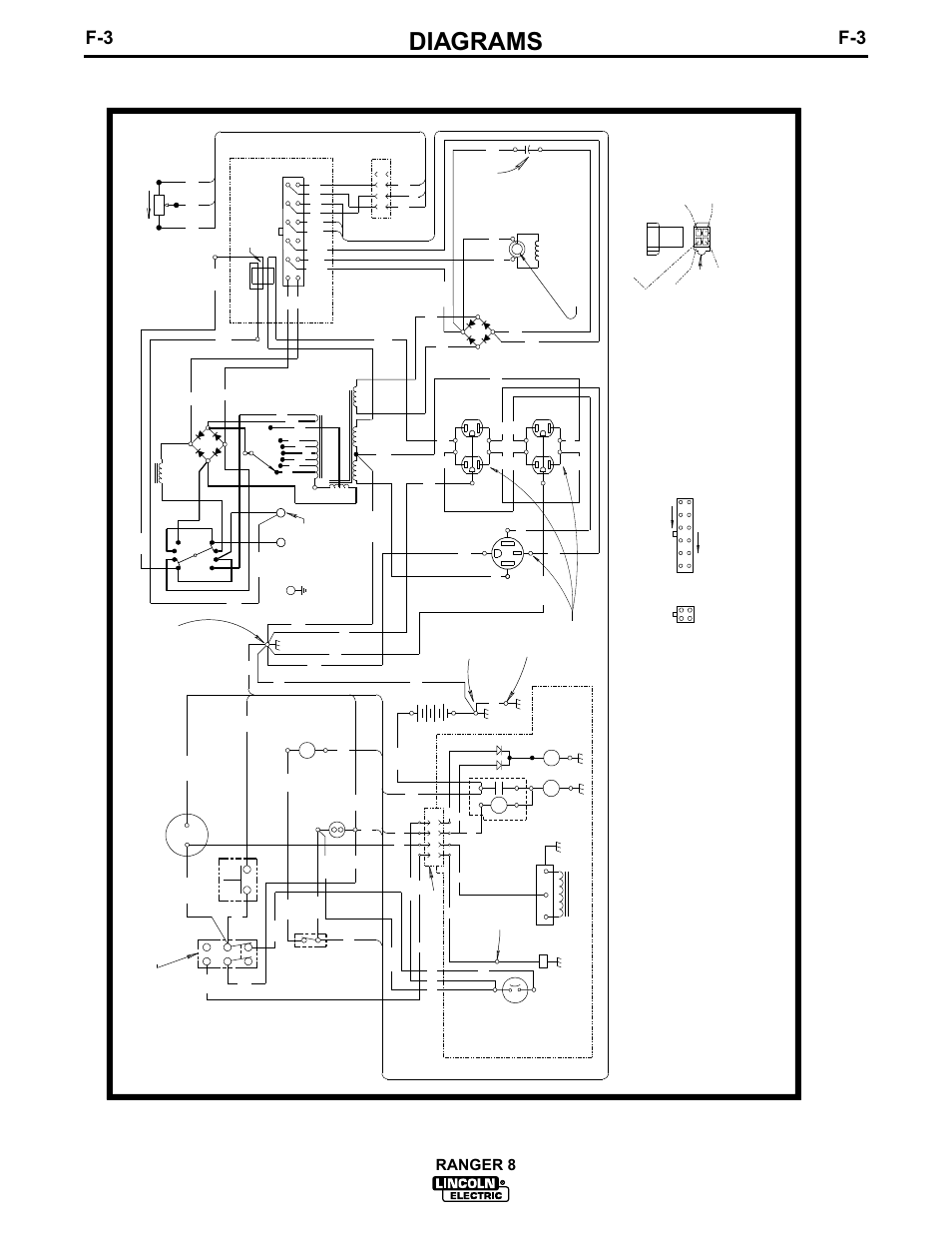 Lincoln Ranger 8 Wiring Diagram 9 On Fuel System