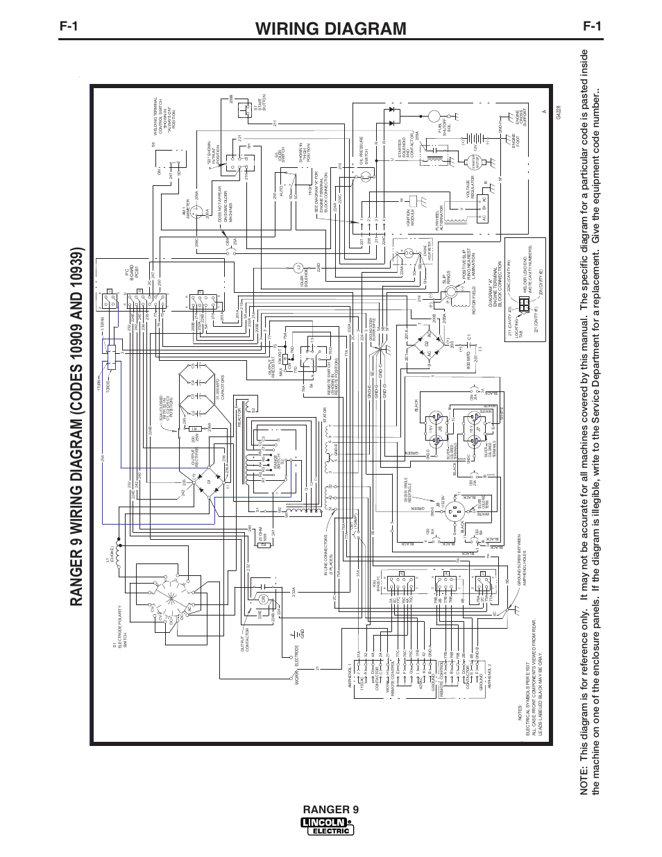 Wiring Diagram Ranger 9 Lincoln Electric Im753 User John Deere 245 Manual Page 33 44