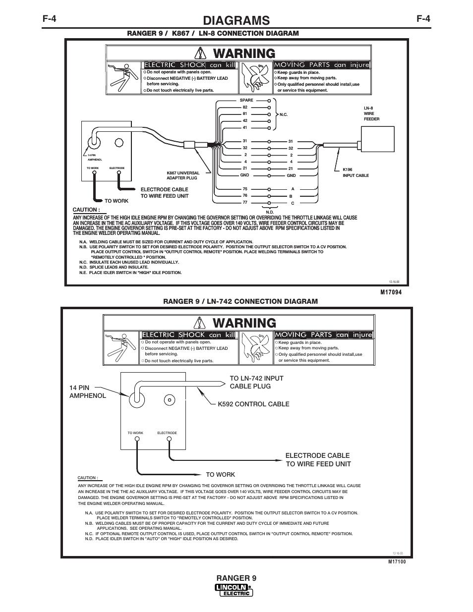 Diagrams, Warning, Ranger 9 | Lincoln Electric IM753 RANGER 9 User Manual |  Page 36 / 44Manuals Directory