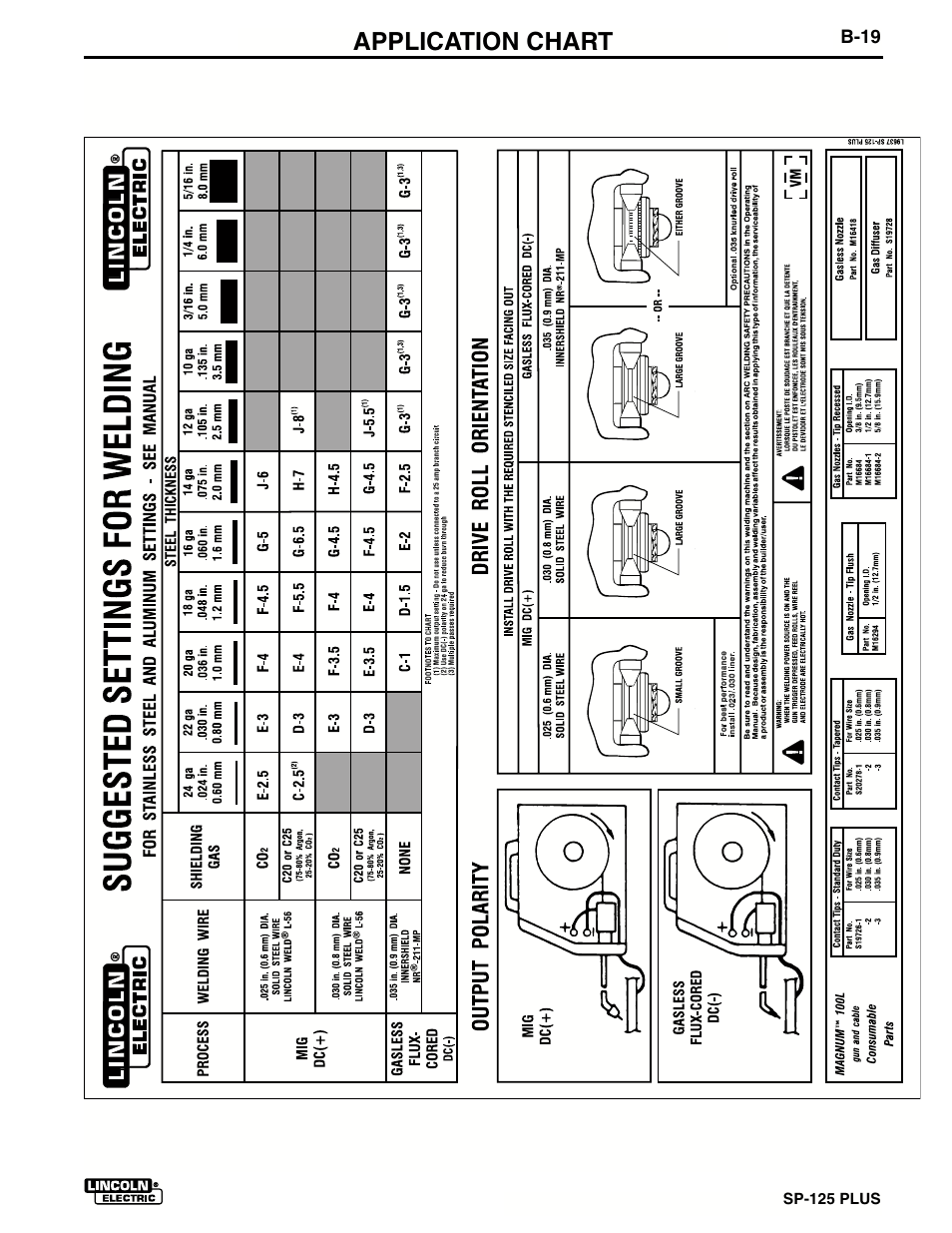 Awesome Lincoln 225 S Wiring Diagram Ensign - Electrical Diagram ...