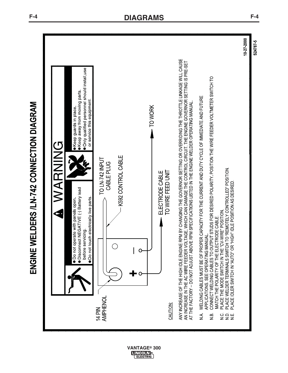 Exelent Lincoln Welder Engine Wiring Diagram Picture Collection ...