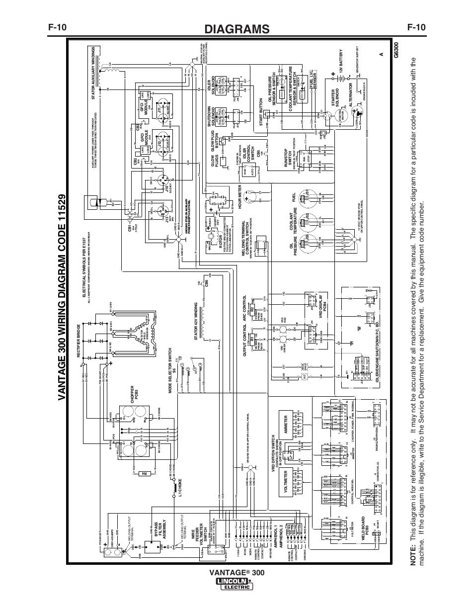 Diagrams, F-10, Vantage   Lincoln Electric IM993 VANTAGE 300 User Manual    Page 49 / 54