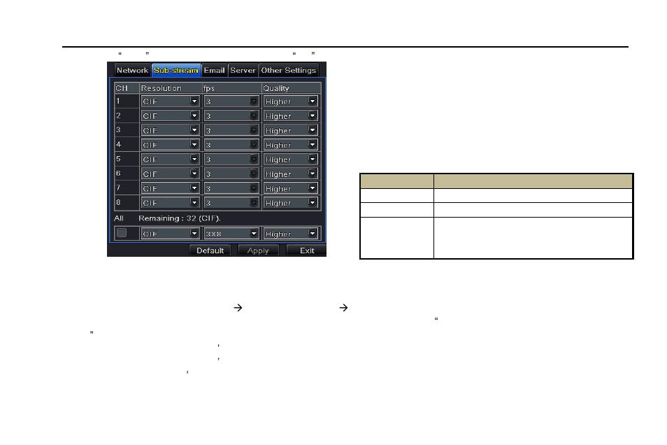 LT Security LTD2308SE-B User Manual