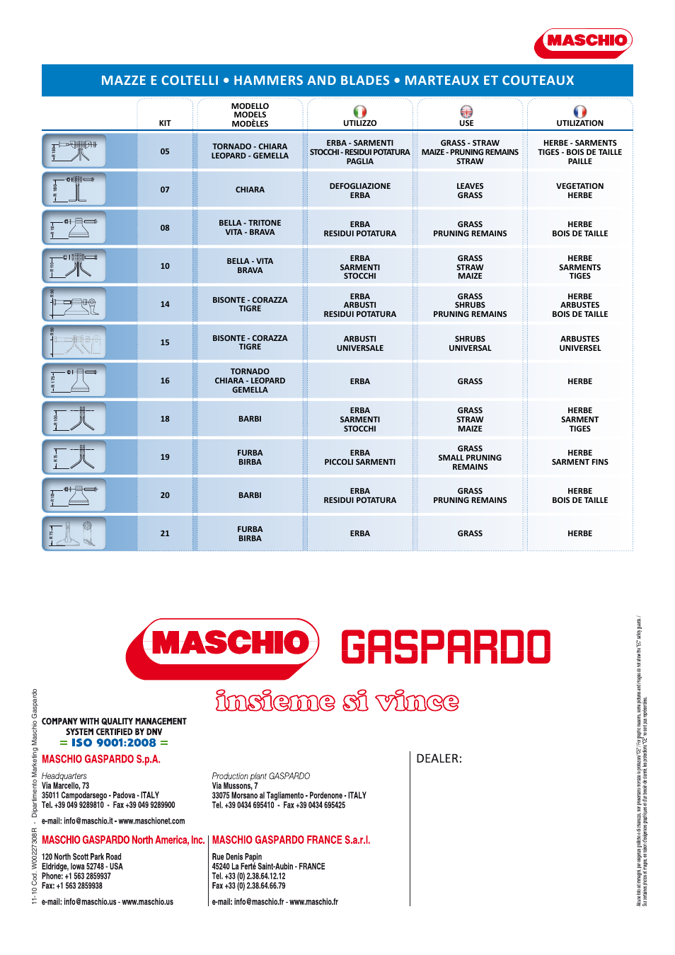 maschio gaspardo leopard user manual page 32 32 original mode rh manualsdir com welland turbo leopard user manual welland turbo leopard user manual