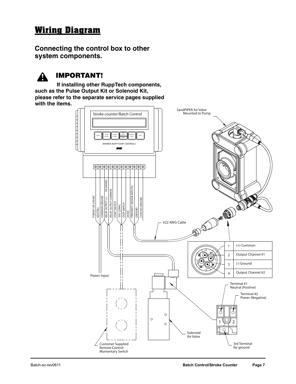 Wiring diagram, Important, Wiring diagram for interface | SANDPIPER  RuppTech Stroke Counter/Batch Control User Manual | Page 7 / 7