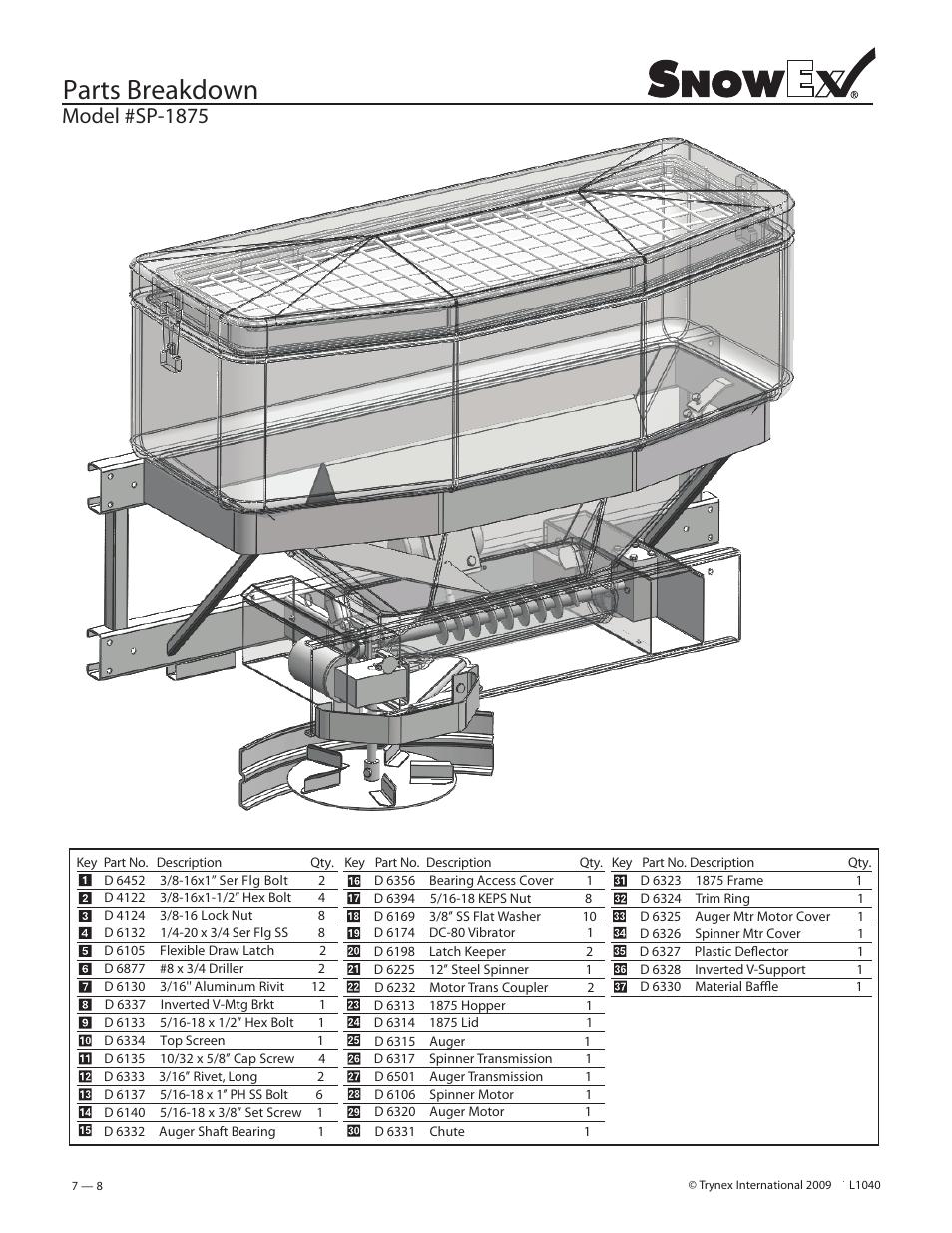 Snowex Parts Diagram Diy Enthusiasts Wiring Diagrams \u2022 Wiring For  SnowEx 7550 Spreader Snowex 8500 Wiring Diagram