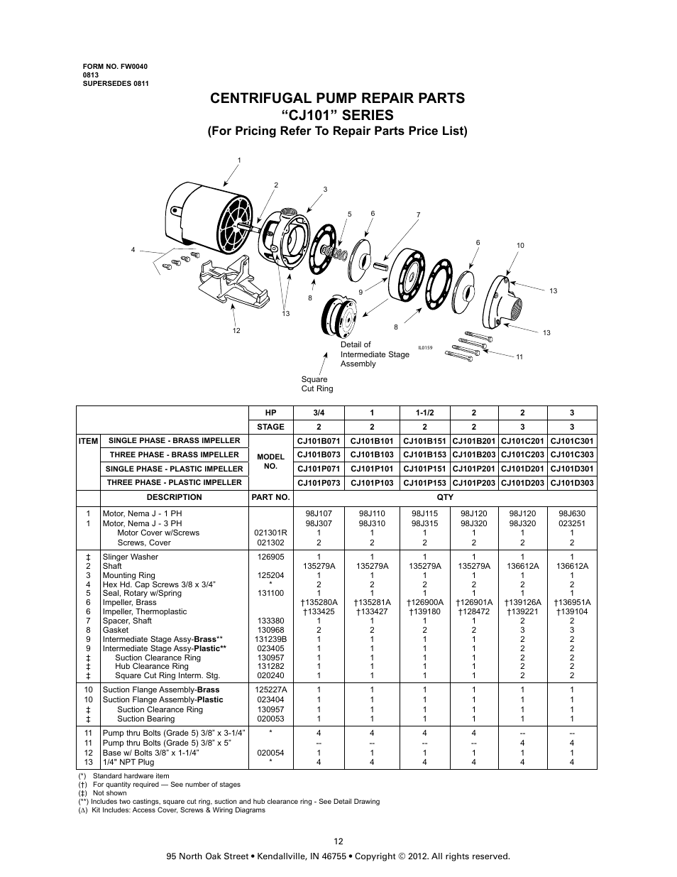 """Centrifugal pump repair parts """"cj101"""" series, For pricing refer to"""