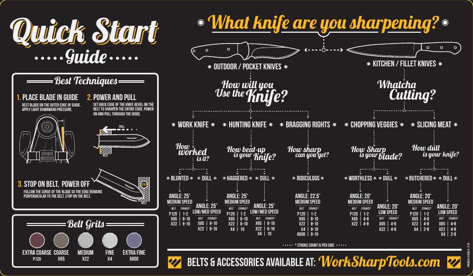 Work Sharp Wskts Ko Knife Amp Tool Sharpener Quick Start