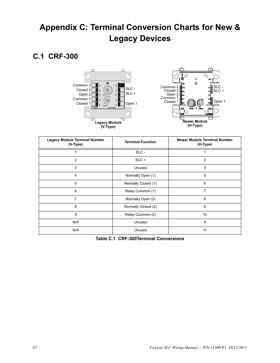 C1 Crf 300 Fire Lite Slc Intelligent Control Panel Wiring Diagram Manual User Page 67 80