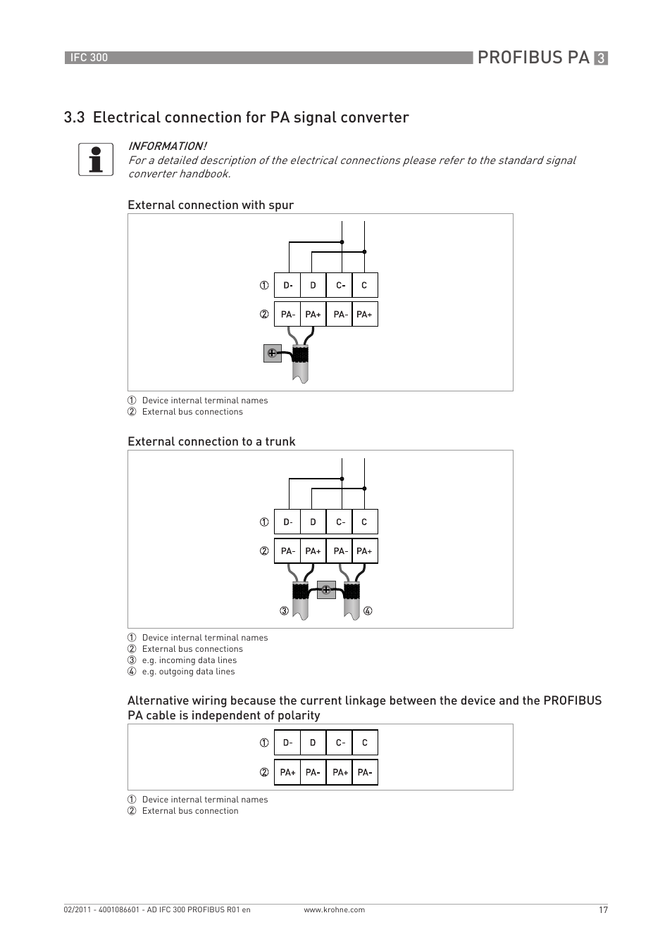 Profibus pa, 3 electrical connection for pa signal converter | KROHNE FC  300 Converter PROFIBUS PA-DP User Manual | Page 17 / 40