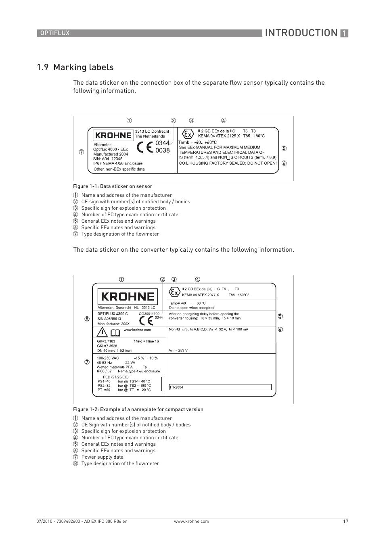 krohne optiflux 2000 4000 5000 6000 7300 ifc 300 ex en page17 introduction, 9 marking labels krohne optiflux 2000 4000 5000 krohne optiflux 4000 wiring diagram at soozxer.org