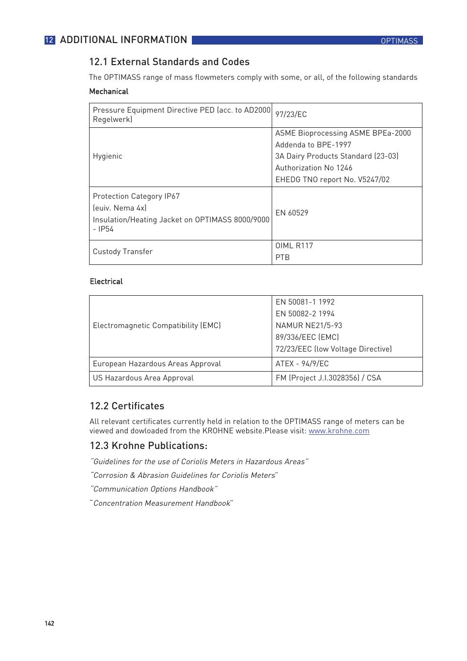 2 certificates, 3 krohne publications | KROHNE OPTIMASS with