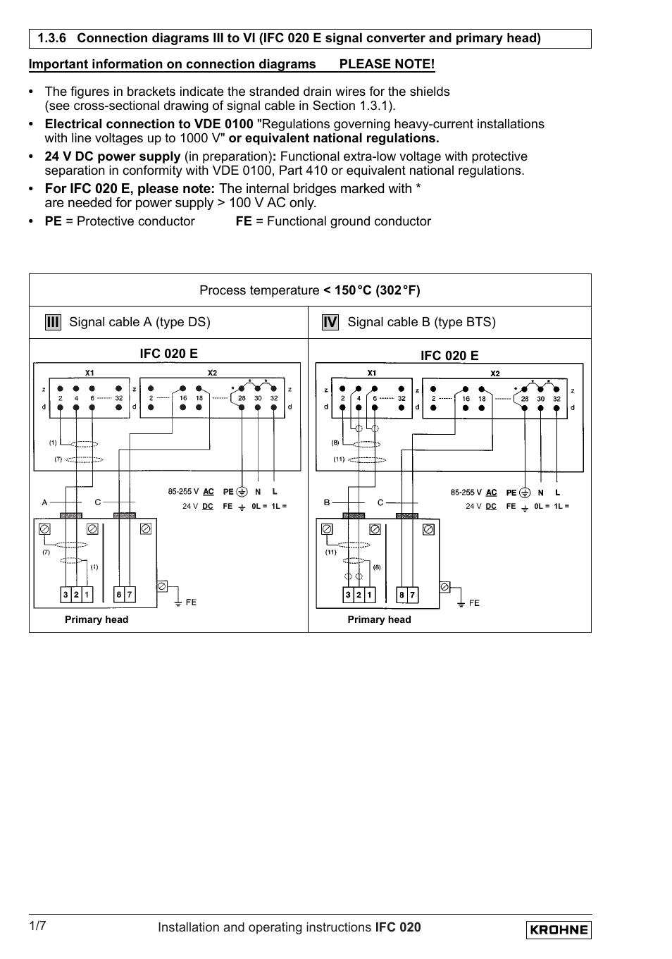 Krohne Ifc 020 Converter En User Manual