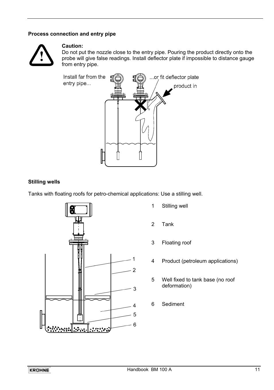 Krohne Bm 100a Handbook User Manual Page 11 84