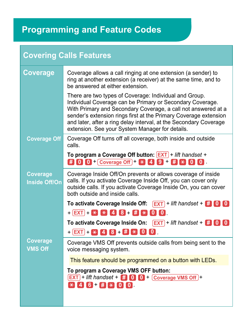 covering calls features coverage coverage off avaya 4424ld user rh manualsdir com avaya 9608 programming manual avaya 4424ld+ programming manual