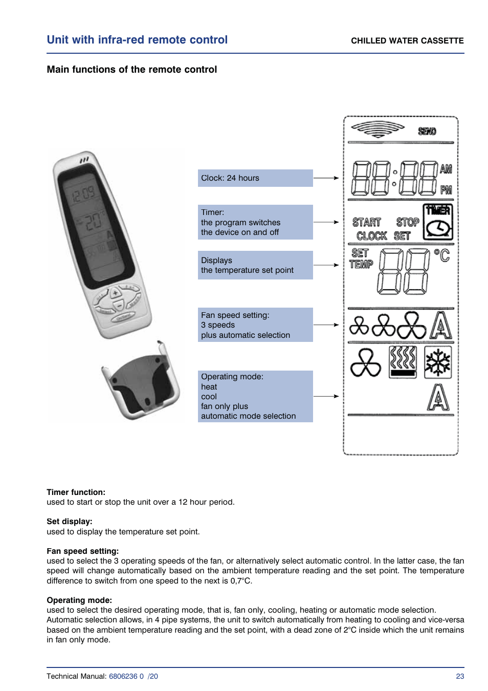 Unit with infra-red remote control | Airedale Chilled Water Cassette 2kW -  11kW User Manual | Page 22 / 34