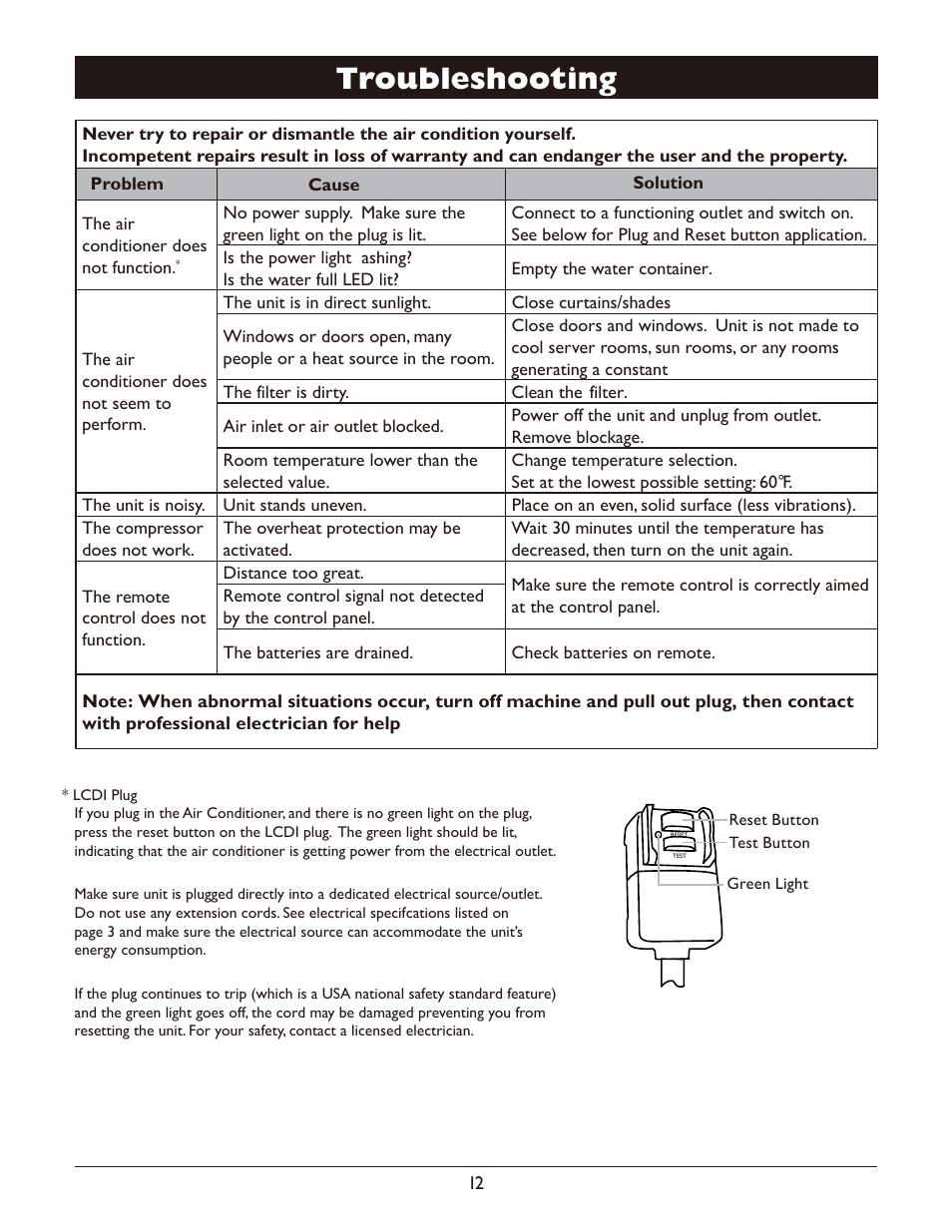 American Comfort Acw800ch User Manual