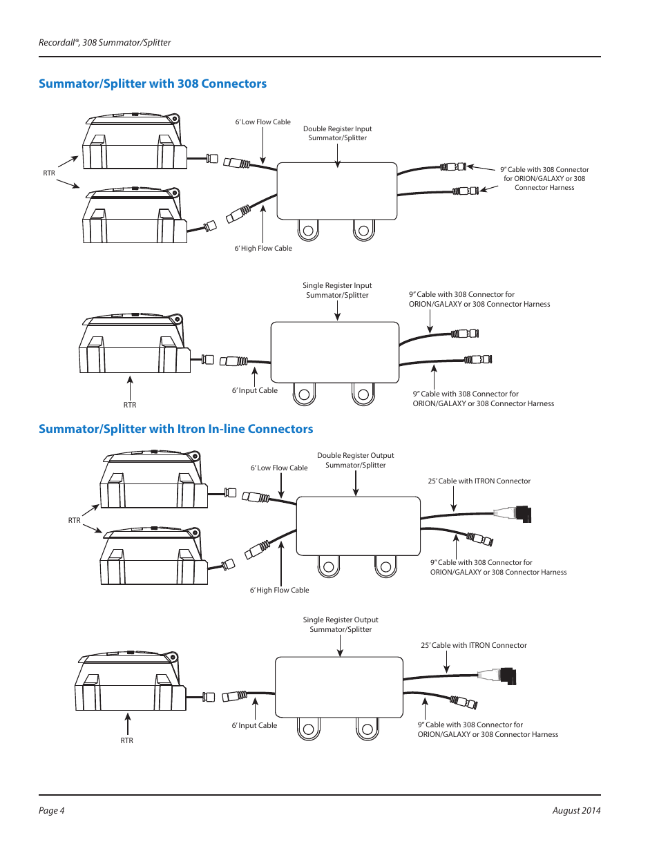 Summator/splitter with 308 connectors, Summator/splitter with itron in-line  connectors | Badger Meter Recordall Transmitter Register (RTR) User Manual  ...