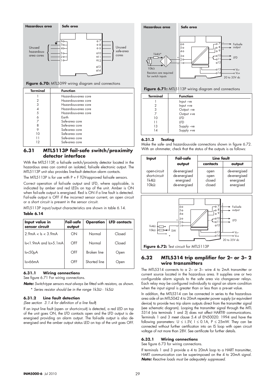 Dwyer Mtl5045 User Manual Page 33 44 Also For Mtl5041 Hart Wiring Diagram