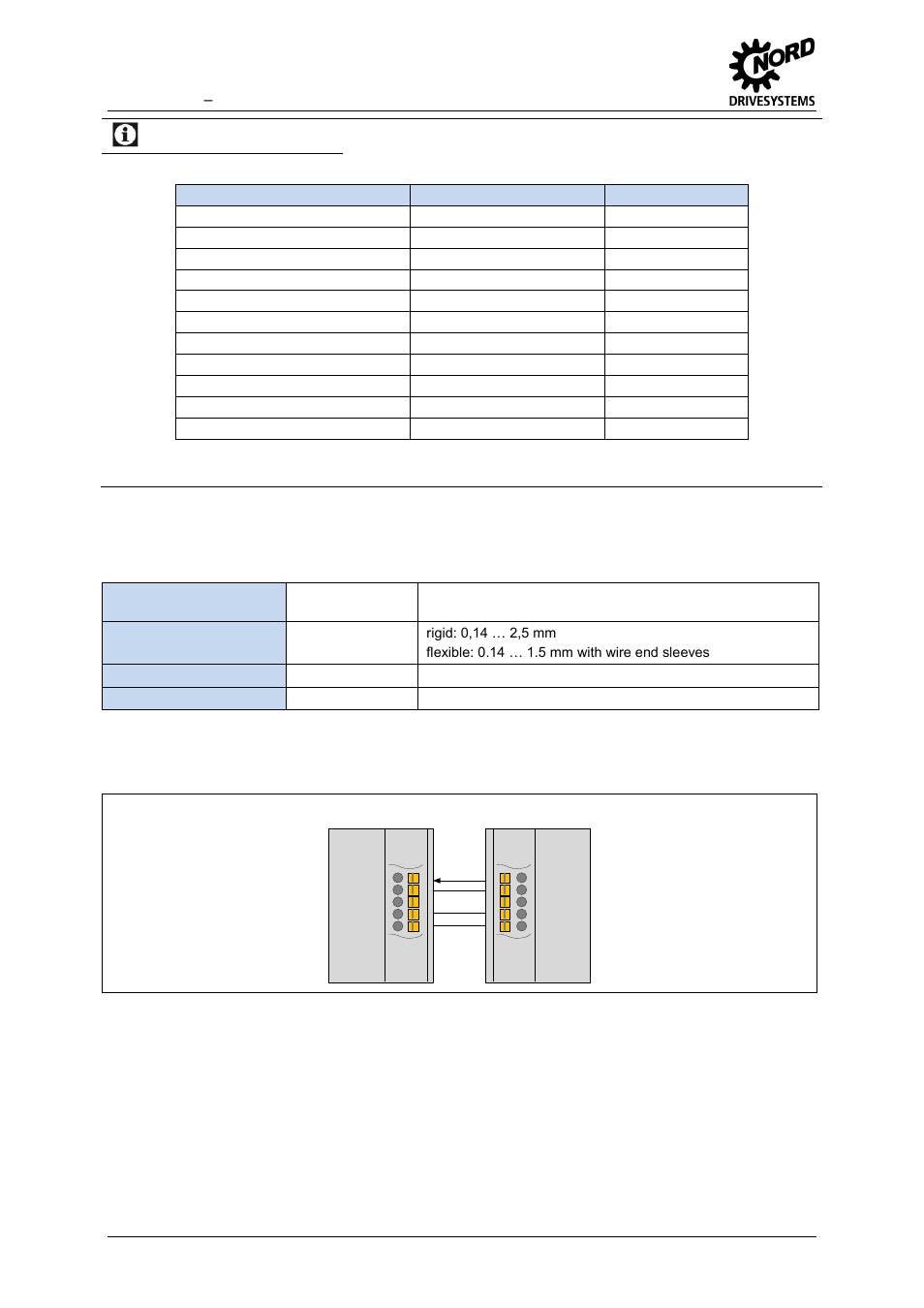 Connections Information M12 Round Plug Connectors Nord Electrical Bus Wiring Diagram Drivesystems Ti 275281206 User Manual Page 4 9