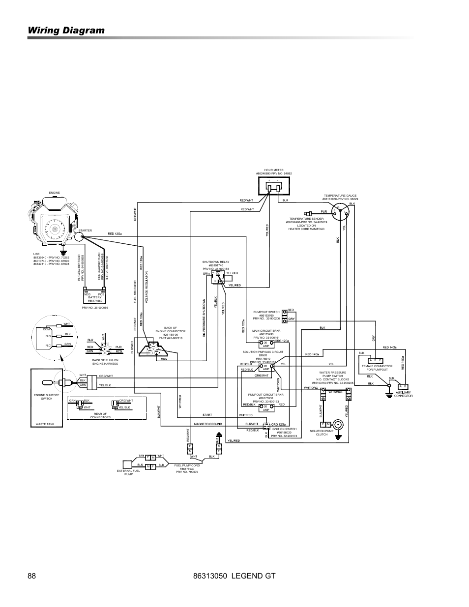 Wiring diagram prochem legend gt user manual page