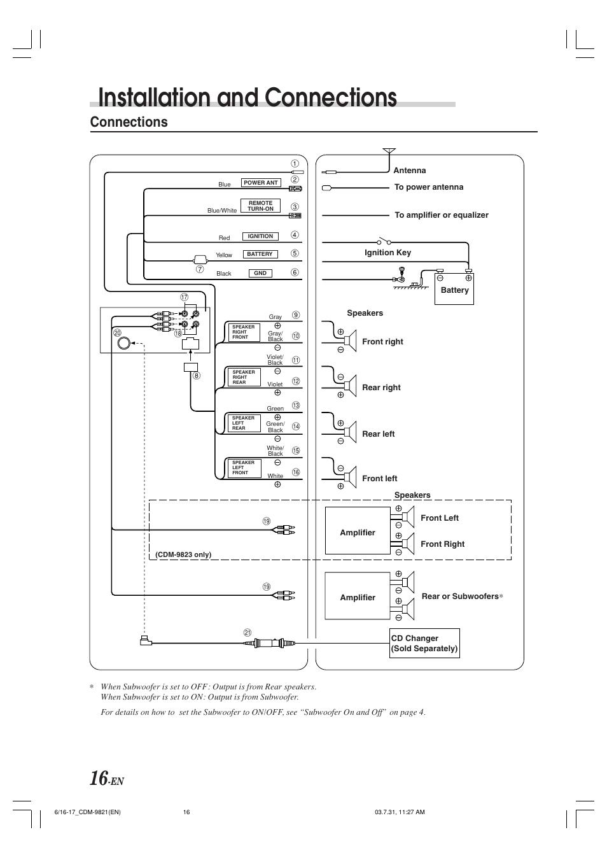 Download free pdf for alpine cdm-9823 car receiver manual.