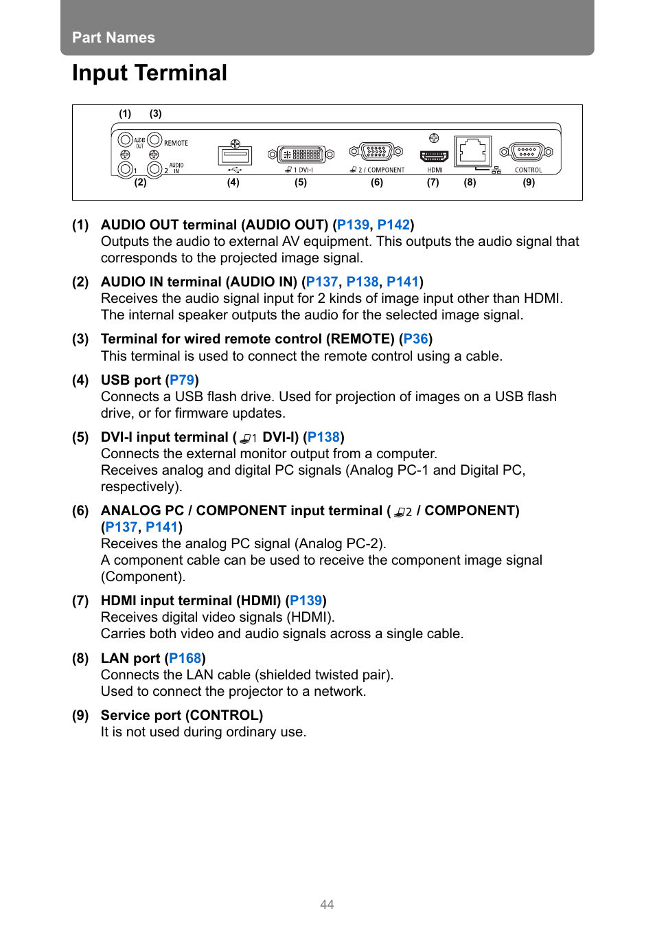 Input terminal | Canon XEED WUX450 User Manual | Page 44 / 314
