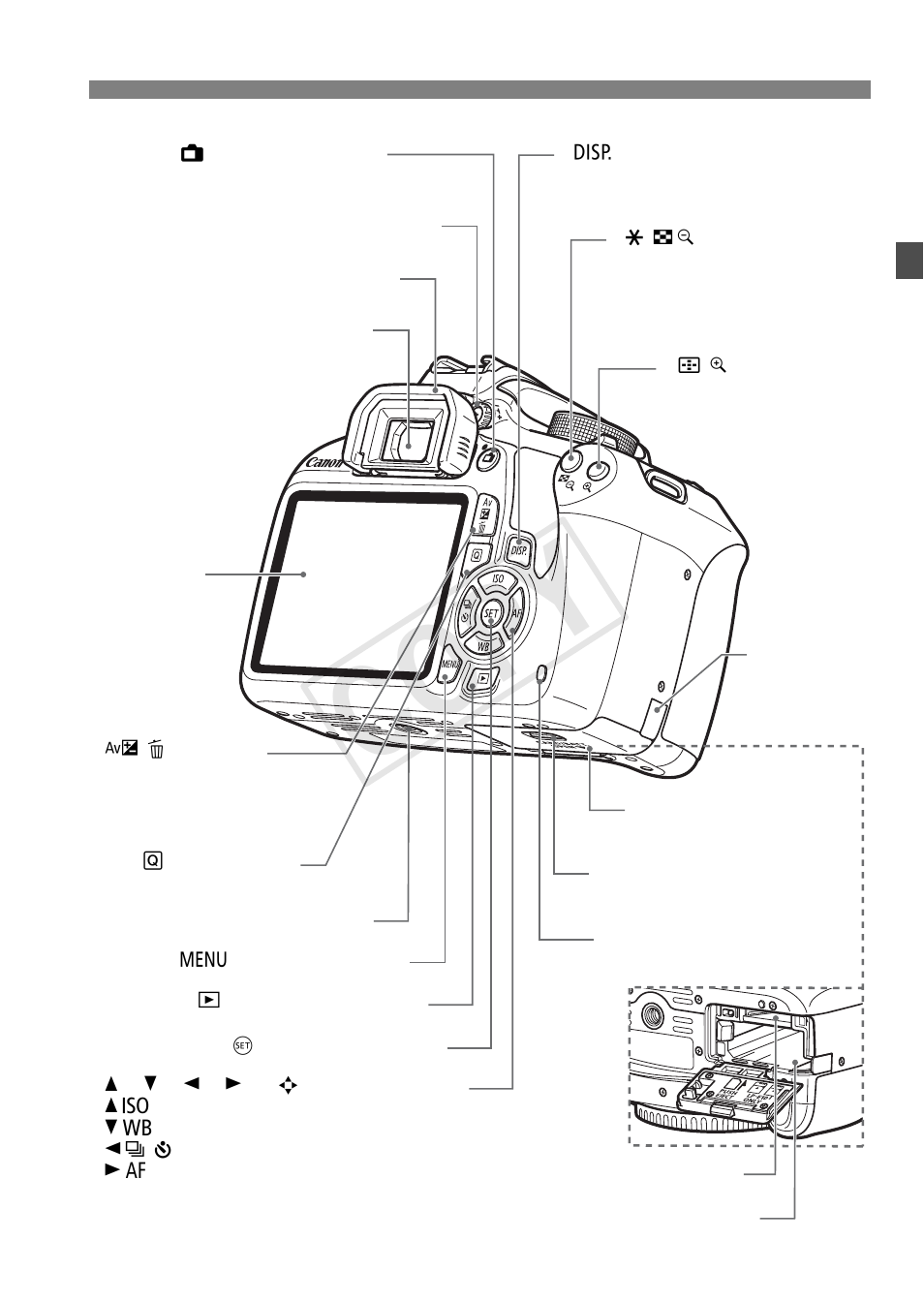 canon t5 diagram