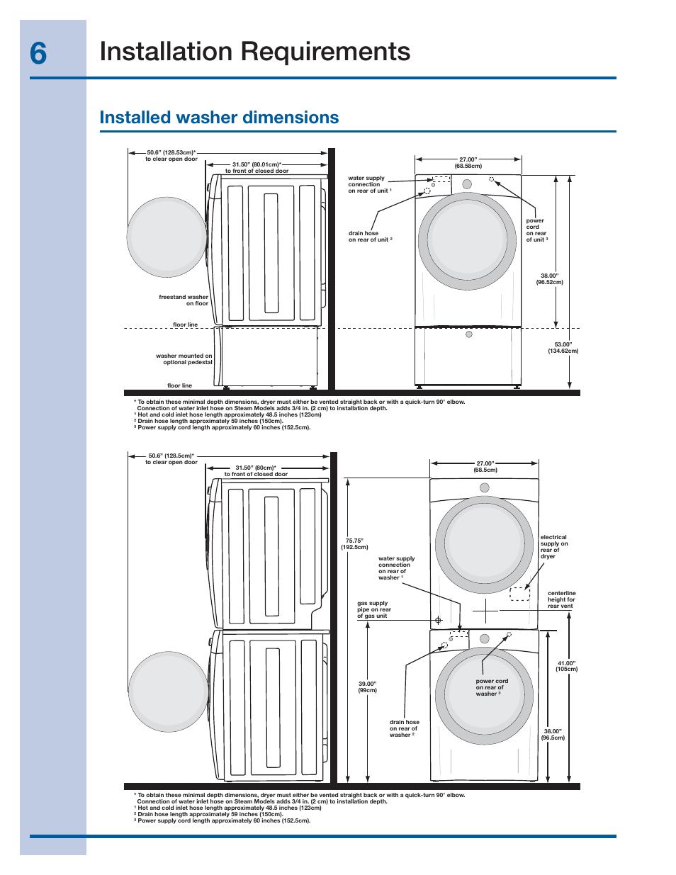 Electrolux Washer W5300h Wiring Diagram