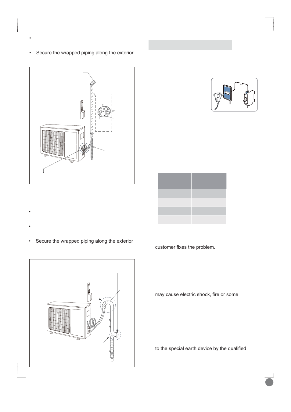 Comfort Cool Installation Manual L1 17 Safety Precautions Step 9 Short Circuit Appliances Electrical Electrolux Exi12hd1we User Page 136
