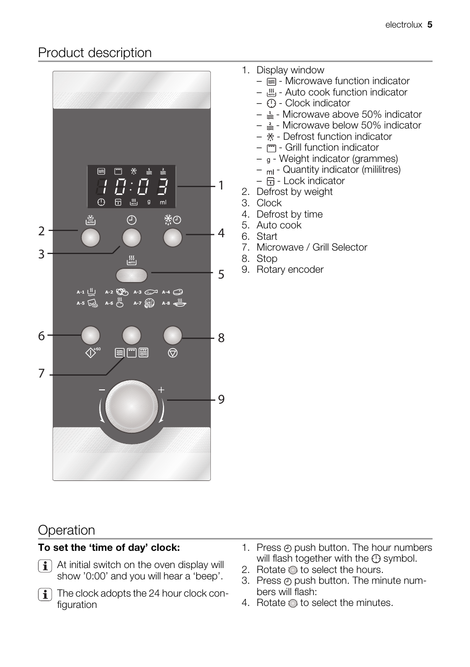 Operation Electrolux Ems20300ox User Manual Page 5 88